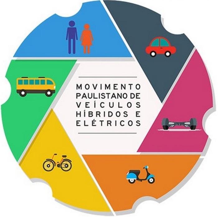 ABVE-realiza-1º-Movimento-Paulistano-do-Veículo-Híbrido-e-Elétrico-no-dia-27-de-agosto-1.jpg